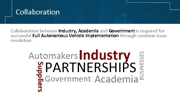 Collaboration Automakers Industry Suppliers PARTNERSHIPS Government BUSINESSES Collaboration between Industry, Academia and Government is