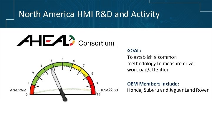 North America HMI R&D and Activity Consortium GOAL: To establish a common methodology to