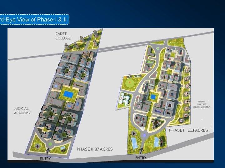 rd-Eye View of Phase-I & II