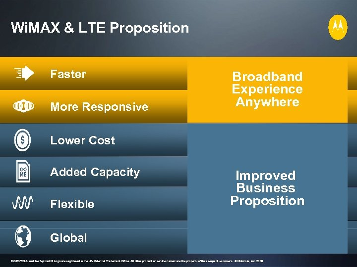 Wi. MAX & LTE Proposition Faster More Responsive Broadband Experience Anywhere Lower Cost Added