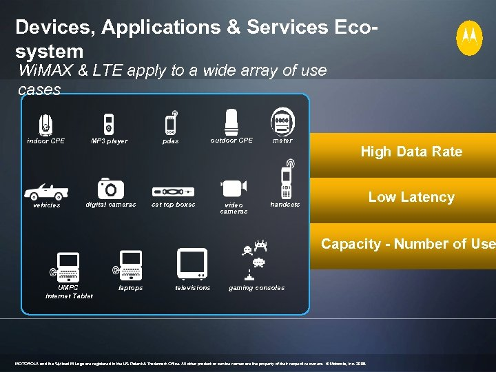 Devices, Applications & Services Ecosystem Wi. MAX & LTE apply to a wide array