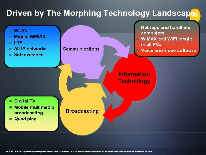 Driven by The Morphing Technology Landscape n n n WLAN Mobile Wi. MAX LTE