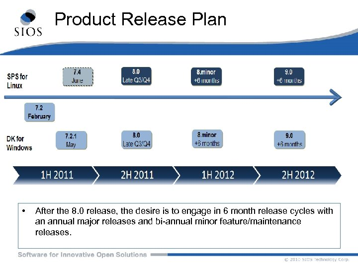 Product Release Plan • After the 8. 0 release, the desire is to engage