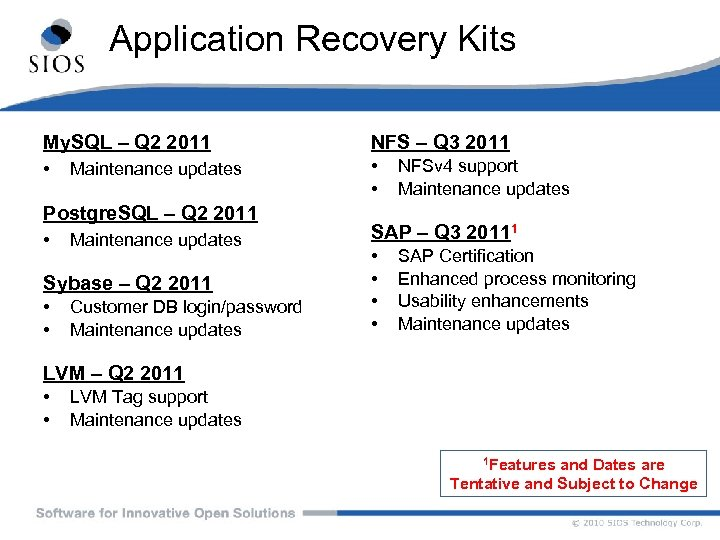 Application Recovery Kits My. SQL – Q 2 2011 NFS – Q 3 2011