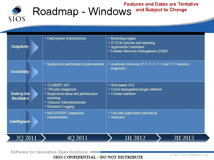 Features and Dates are Tentative and Subject to Change Roadmap - Windows • Deployment