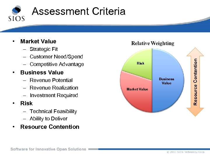 Assessment Criteria – Strategic Fit – Customer Need/Spend – Competitive Advantage Risk • Business