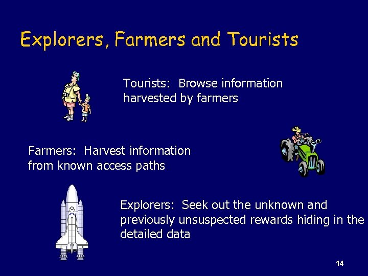 Explorers, Farmers and Tourists: Browse information harvested by farmers Farmers: Harvest information from known