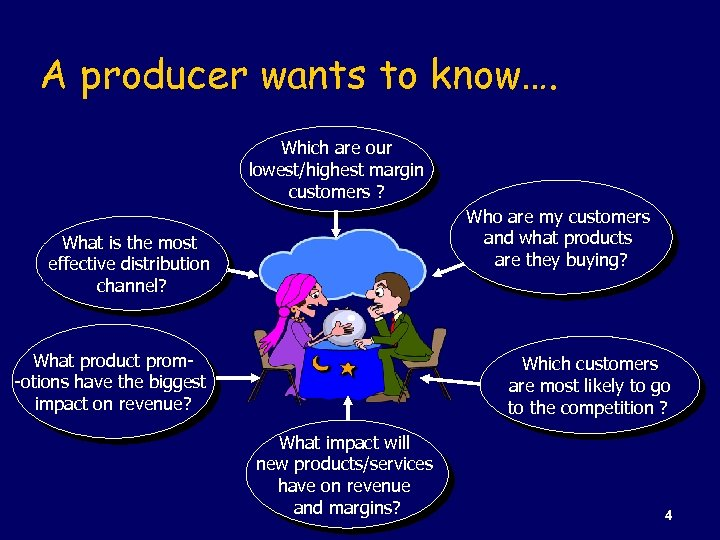 A producer wants to know…. Which are our lowest/highest margin customers ? Who are