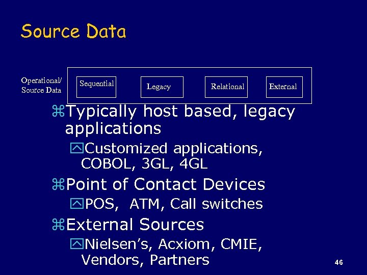 Source Data Operational/ Source Data Sequential Legacy Relational External z. Typically host based, legacy