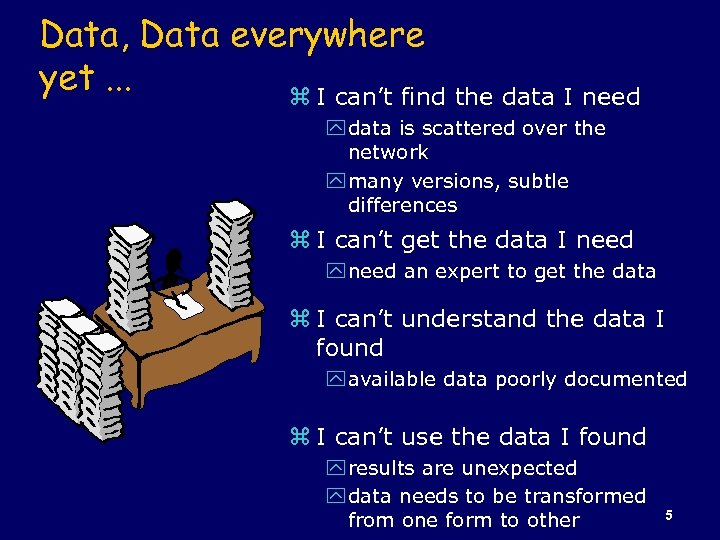 Data, Data everywhere yet. . . z I can't find the data I need