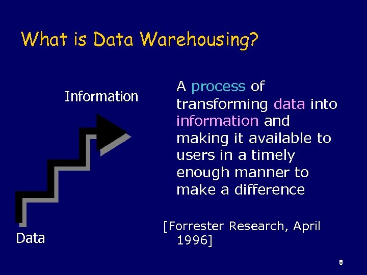 What is Data Warehousing? Information Data A process of transforming data into information and