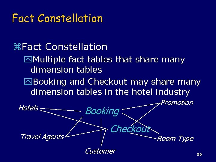 Fact Constellation z. Fact Constellation y. Multiple fact tables that share many dimension tables