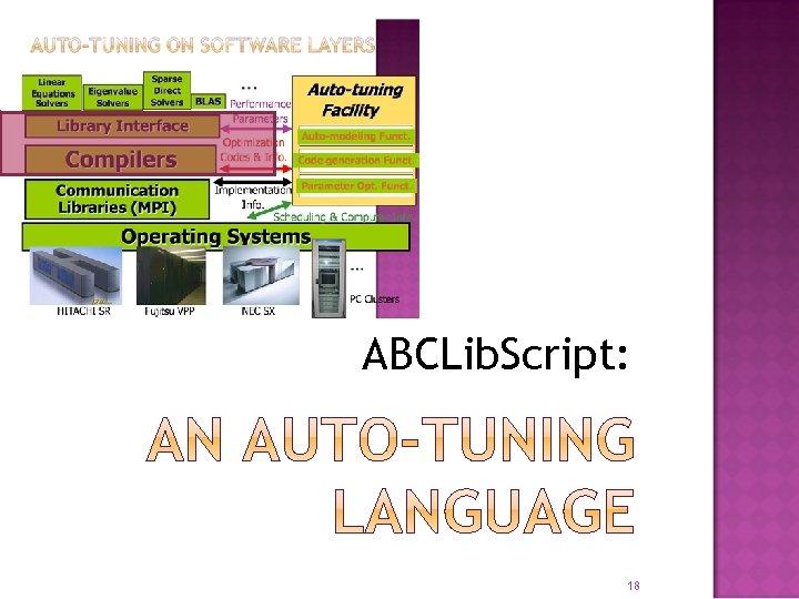 ABCLib. Script: 18