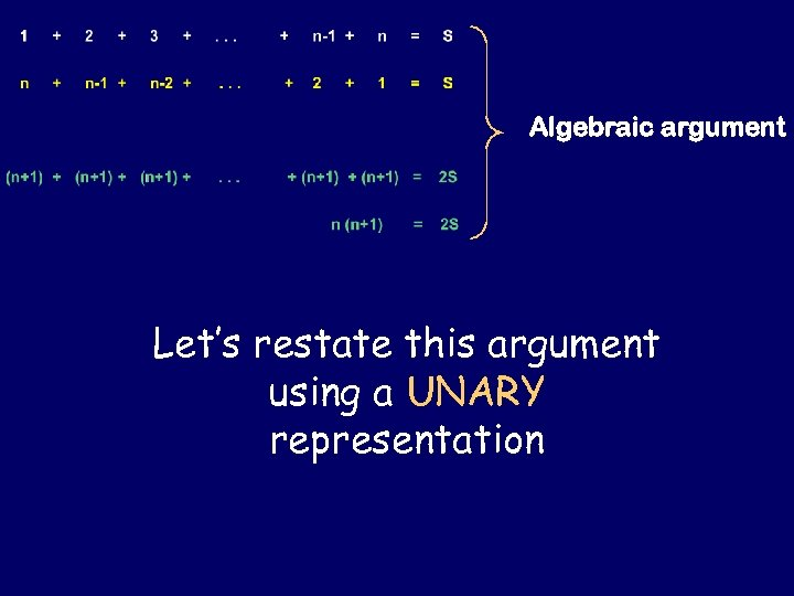 Algebraic argument Let's restate this argument using a UNARY representation