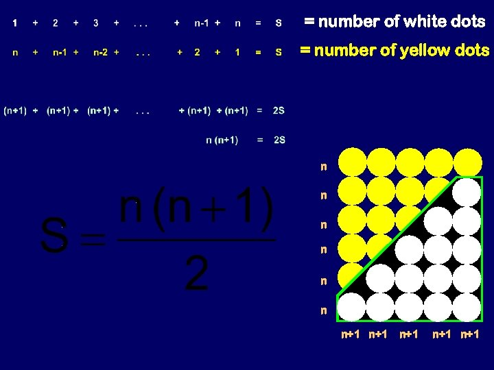 = number of white dots = number of yellow dots n n n n+1