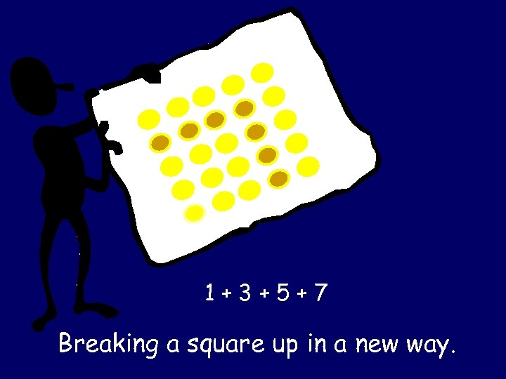 1+3+5+7 Breaking a square up in a new way.
