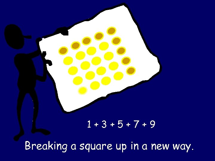 1+3+5+7+9 Breaking a square up in a new way.