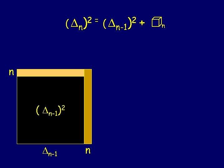 ( n)2 = ( n-1)2 + n ( n-1)2 n-1 n n