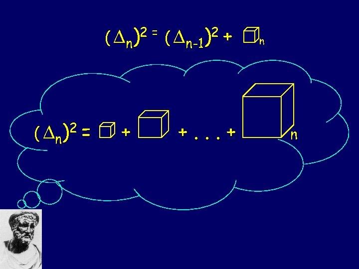 ( n)2 = ( n-1)2 + ( n )2 = + +. . .