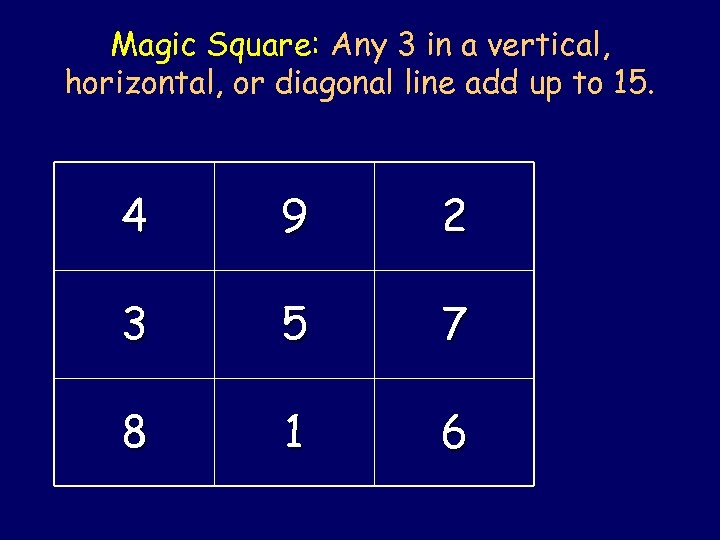 Magic Square: Any 3 in a vertical, horizontal, or diagonal line add up to