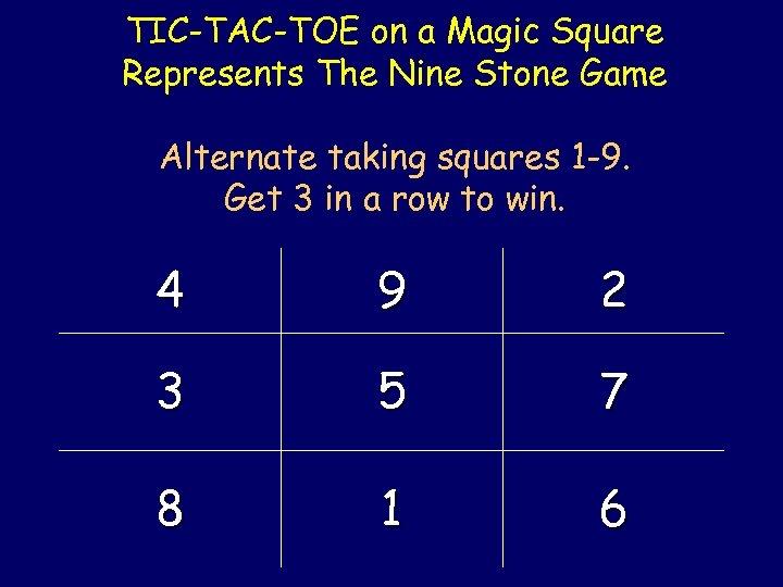 TIC-TAC-TOE on a Magic Square Represents The Nine Stone Game Alternate taking squares 1