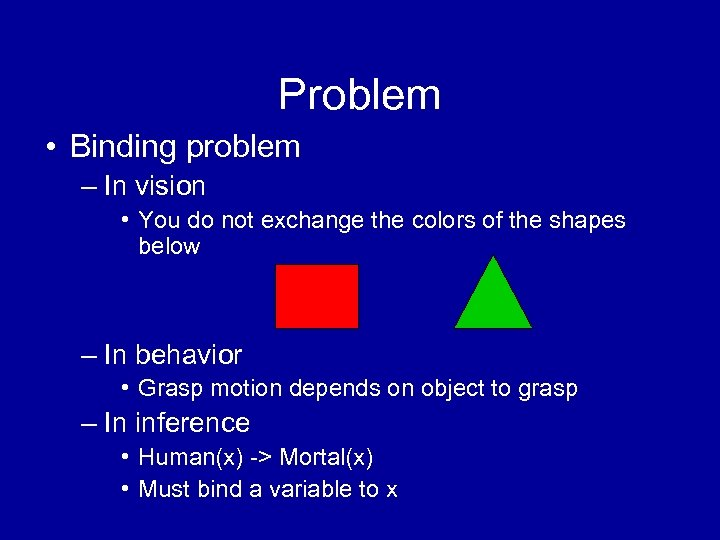 Problem • Binding problem – In vision • You do not exchange the colors