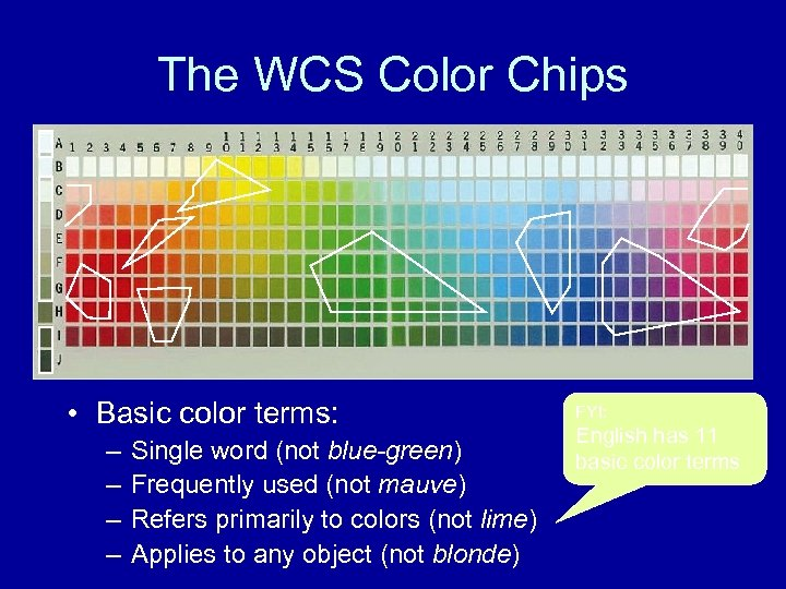 The WCS Color Chips • Basic color terms: – – Single word (not blue-green)