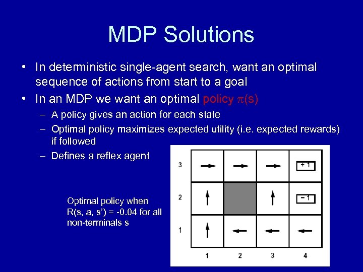 MDP Solutions • In deterministic single-agent search, want an optimal sequence of actions from