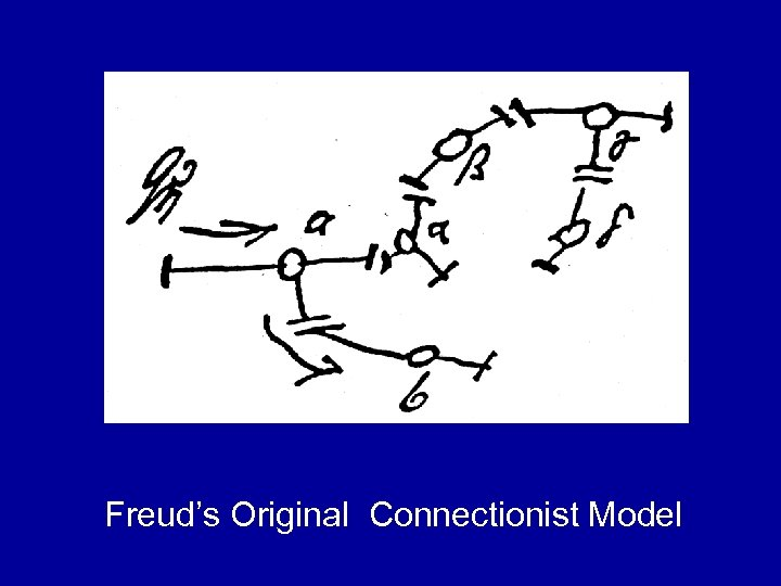 Freud's Original Connectionist Model