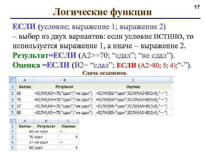 Логические функции ЕСЛИ (условие; выражение 1; выражение 2) – выбор из двух вариантов: если