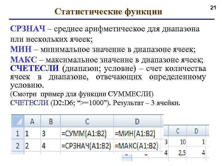 Статистические функции СРЗНАЧ – среднее арифметическое для диапазона или нескольких ячеек; МИН – минимальное