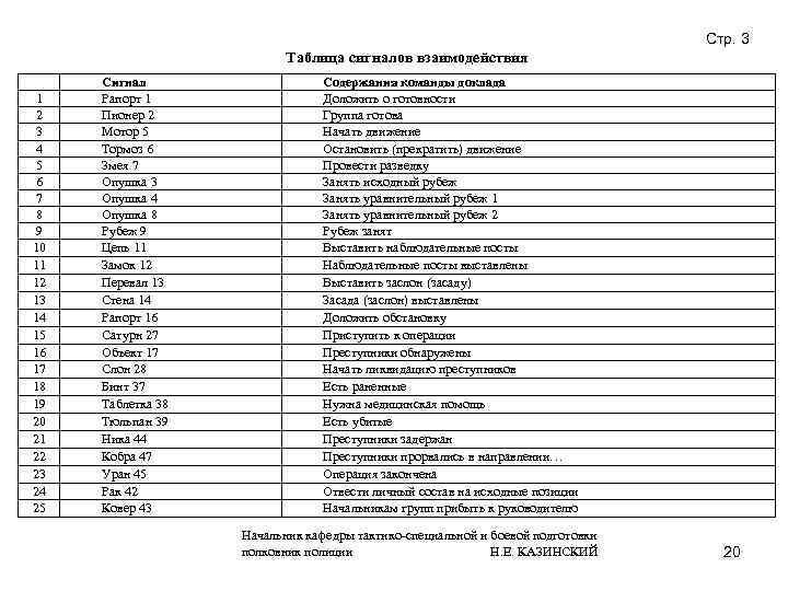 Стр. 3 Таблица сигналов взаимодействия 1 2 3 4 5 6 7 8 9