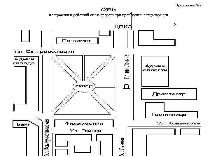 Приложение № 2 СХЕМА построения и действий сил и средств при проведении спецоперации 36