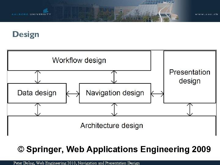 Design © Springer, Web Applications Engineering 2009 Peter Dolog, Web Engineering 2010, Navigation and