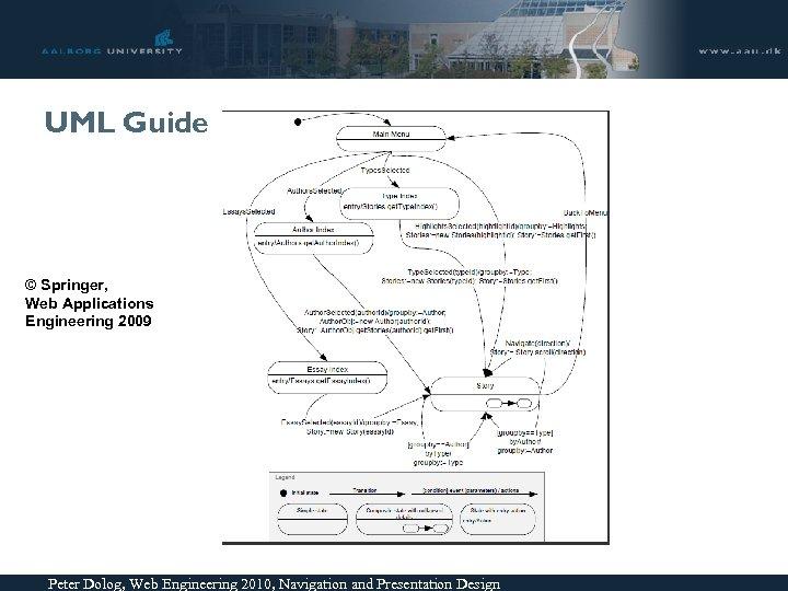 UML Guide © Springer, Web Applications Engineering 2009 Peter Dolog, Web Engineering 2010, Navigation