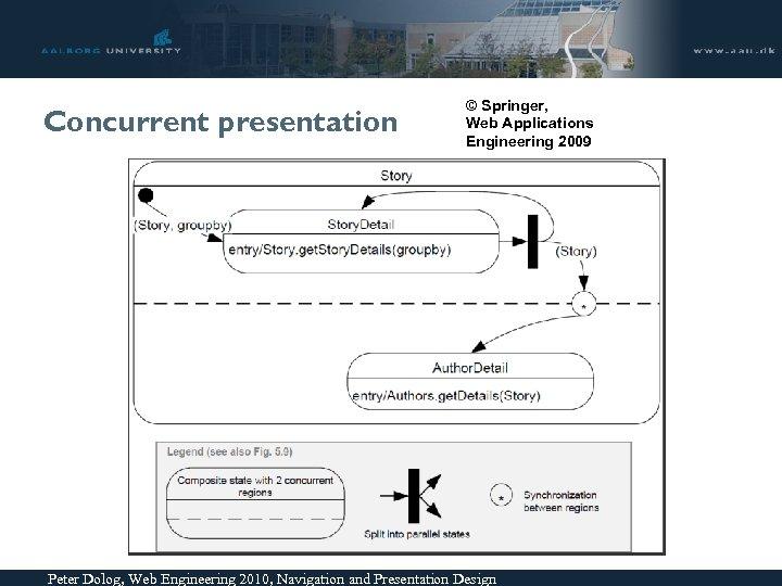 Concurrent presentation © Springer, Web Applications Engineering 2009 Peter Dolog, Web Engineering 2010, Navigation