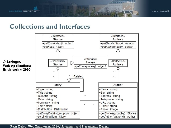 Collections and Interfaces © Springer, Web Applications Engineering 2009 Peter Dolog, Web Engineering 2010,