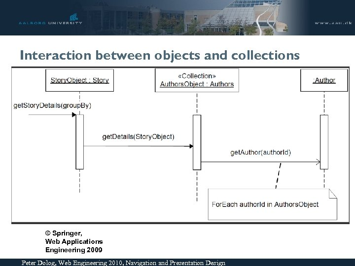 Interaction between objects and collections © Springer, Web Applications Engineering 2009 Peter Dolog, Web