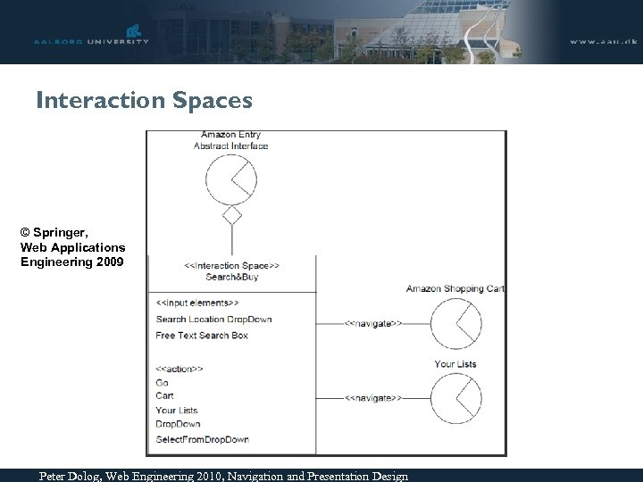 Interaction Spaces © Springer, Web Applications Engineering 2009 Peter Dolog, Web Engineering 2010, Navigation