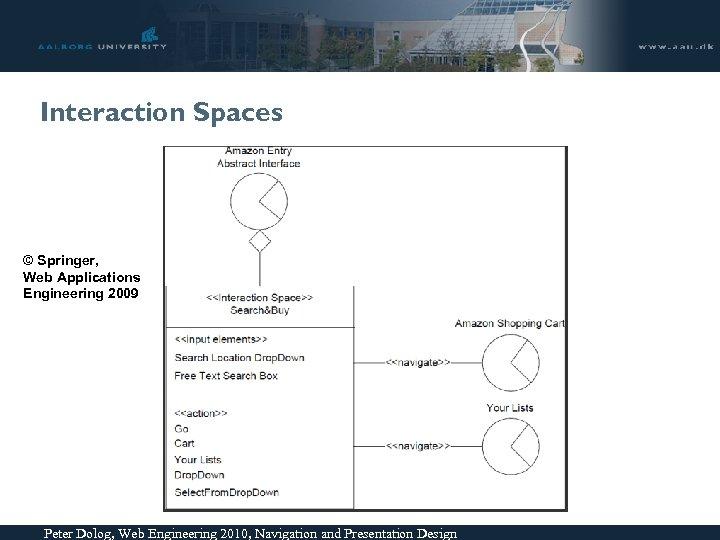 Interaction Spaces © Springer, Web Applications Engineering 2009 Peter Dolog, Web Engineering 2010, Navigation