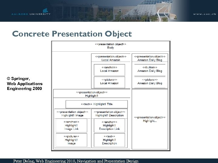 Concrete Presentation Object © Springer, Web Applications Engineering 2009 Peter Dolog, Web Engineering 2010,