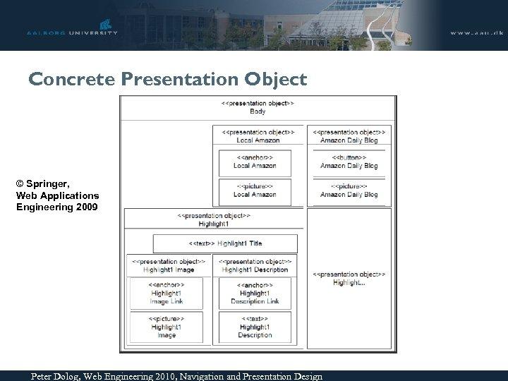 Concrete Presentation Object © Springer, Web Applications Engineering 2009 Peter Dolog, Web Engineering 2010,