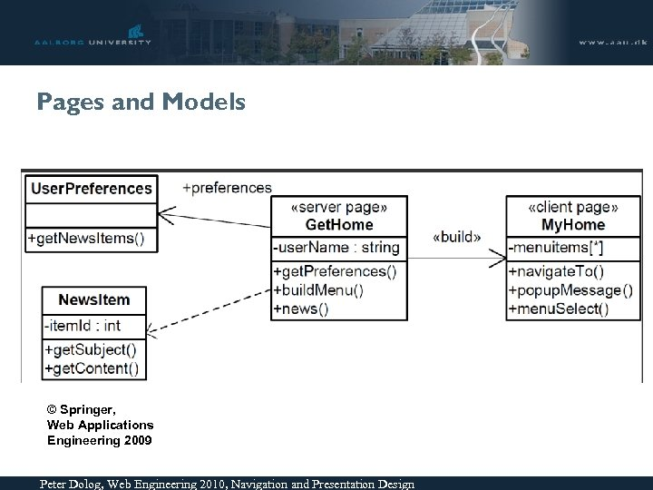Pages and Models © Springer, Web Applications Engineering 2009 Peter Dolog, Web Engineering 2010,