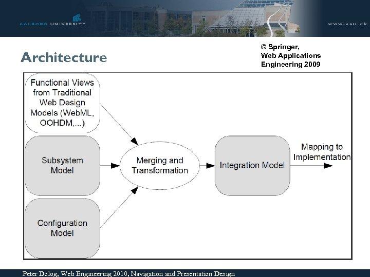 Architecture Peter Dolog, Web Engineering 2010, Navigation and Presentation Design © Springer, Web Applications