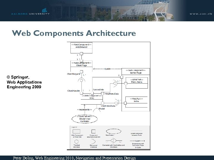 Web Components Architecture © Springer, Web Applications Engineering 2009 Peter Dolog, Web Engineering 2010,