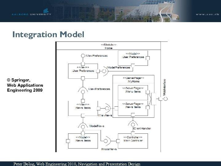 Integration Model © Springer, Web Applications Engineering 2009 Peter Dolog, Web Engineering 2010, Navigation
