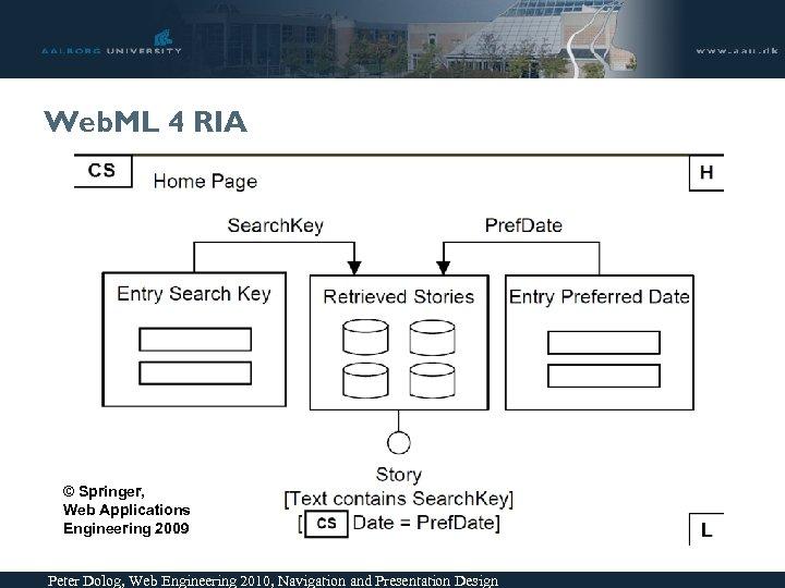 Web. ML 4 RIA © Springer, Web Applications Engineering 2009 Peter Dolog, Web Engineering