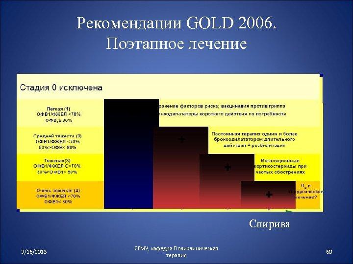 Рекомендации GOLD 2006. Поэтапное лечение Спирива 3/16/2018 СГМУ, кафедра Поликлиническая терапия 60