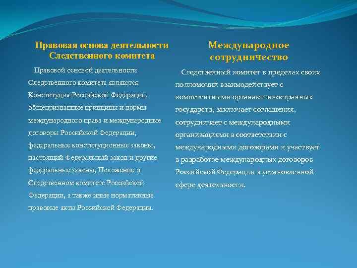 Правовая основа деятельности Следственного комитета Правовой основой деятельности Международное сотрудничество Следственный комитет в пределах