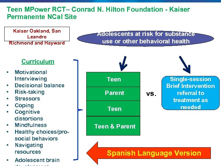 Teen MPower RCT– Conrad N. Hilton Foundation - Kaiser Permanente NCal Site Kaiser Oakland,